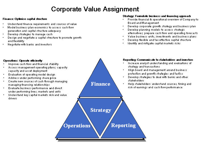 financial reporting assignment Hi there, i will help you in writing your essay consisting of 1500 words related to financial reporting i have checked the attached assignment brief and i am confident in delivering your task as per the instructions more.